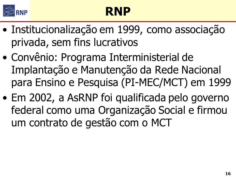 RNP Institucionalização em 1999, como associação privada, sem fins lucrativos.