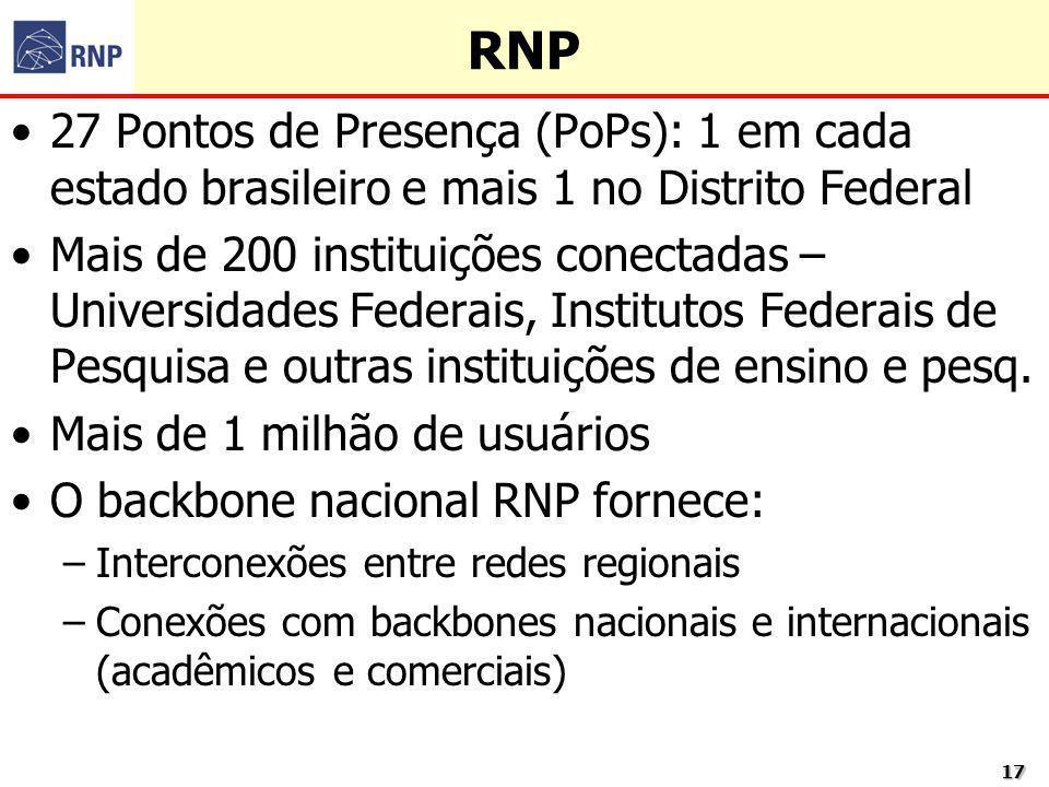 RNP27 Pontos de Presença (PoPs): 1 em cada estado brasileiro e mais 1 no Distrito Federal.