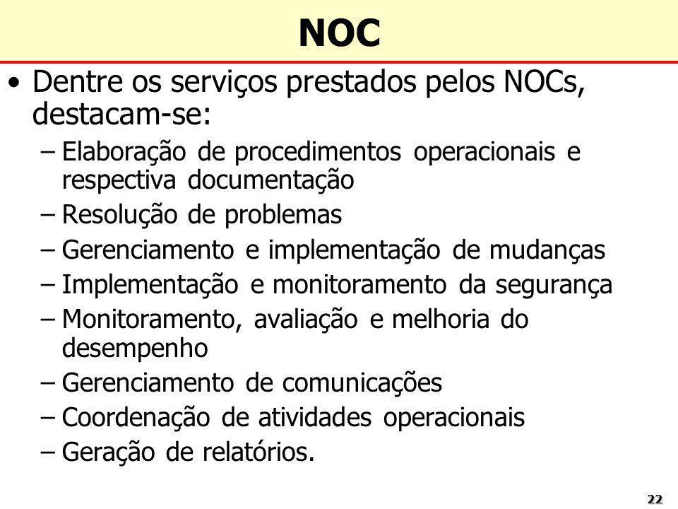 NOC Dentre os serviços prestados pelos NOCs, destacam-se: