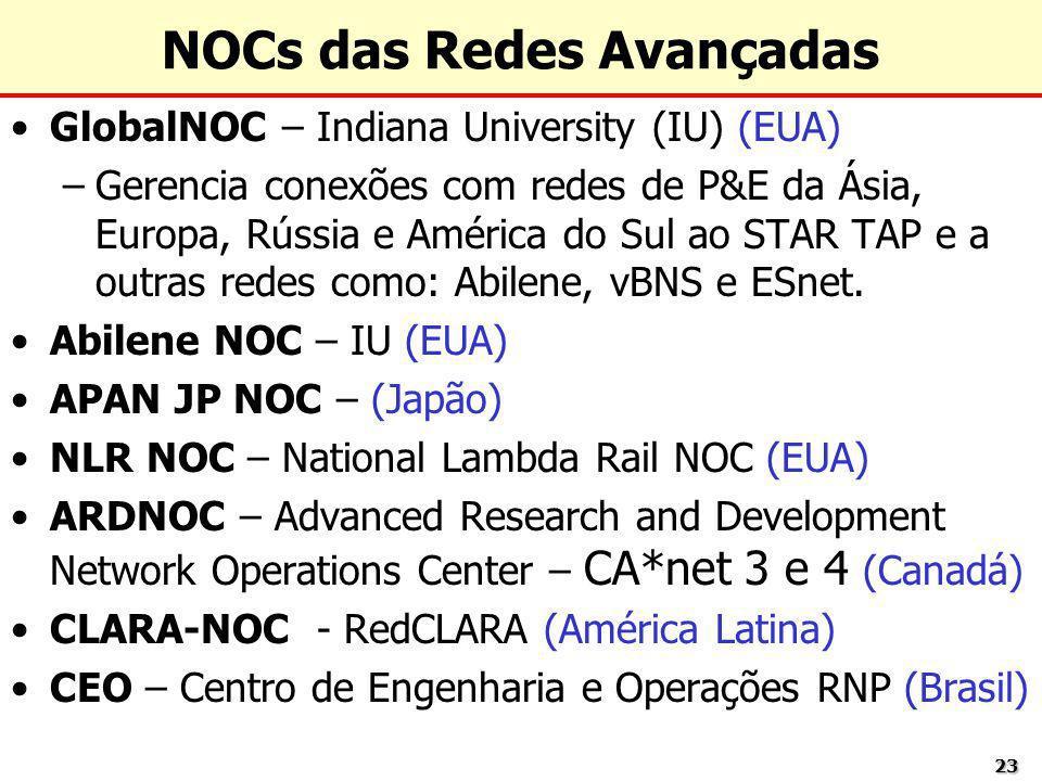 NOCs das Redes Avançadas