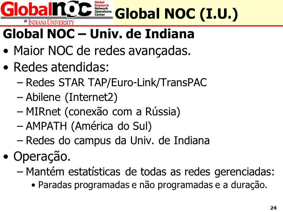 Global NOC (I.U.) Global NOC – Univ. de Indiana