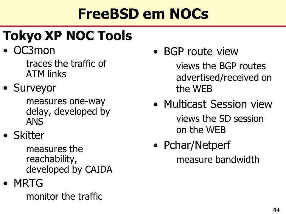 FreeBSD em NOCs Tokyo XP NOC Tools OC3mon Surveyor Skitter MRTG