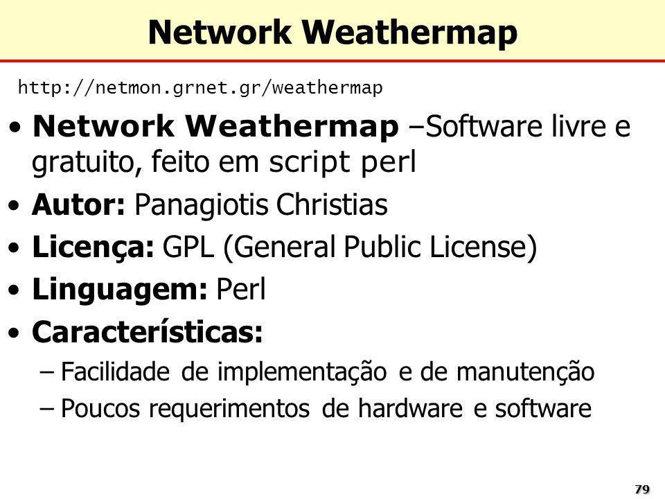 Network Weathermap http://netmon.grnet.gr/weathermap