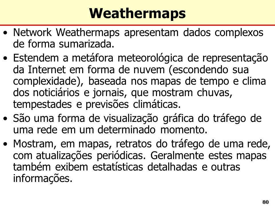 WeathermapsNetwork Weathermaps apresentam dados complexos de forma sumarizada.