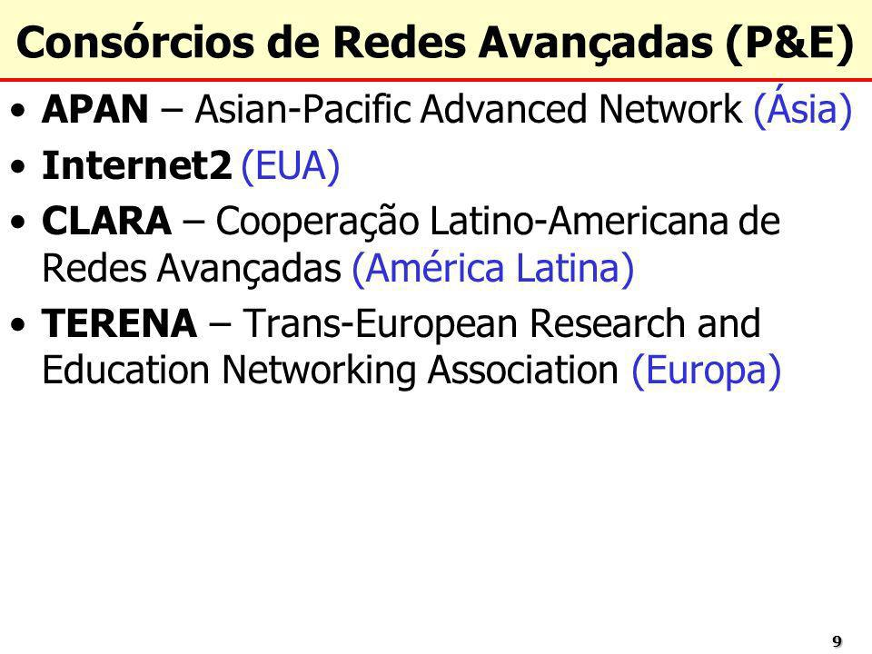 Consórcios de Redes Avançadas (P&E)