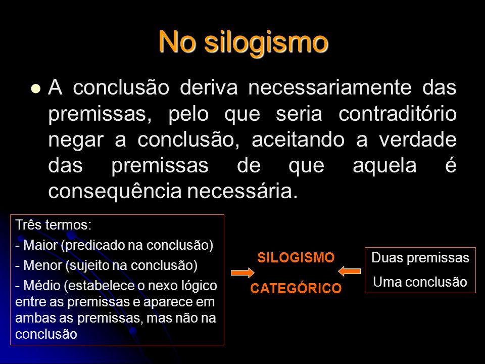 No silogismo