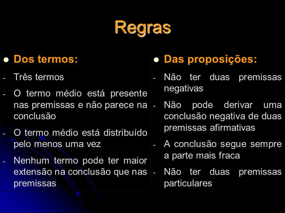Regras Dos termos: Das proposições: Três termos