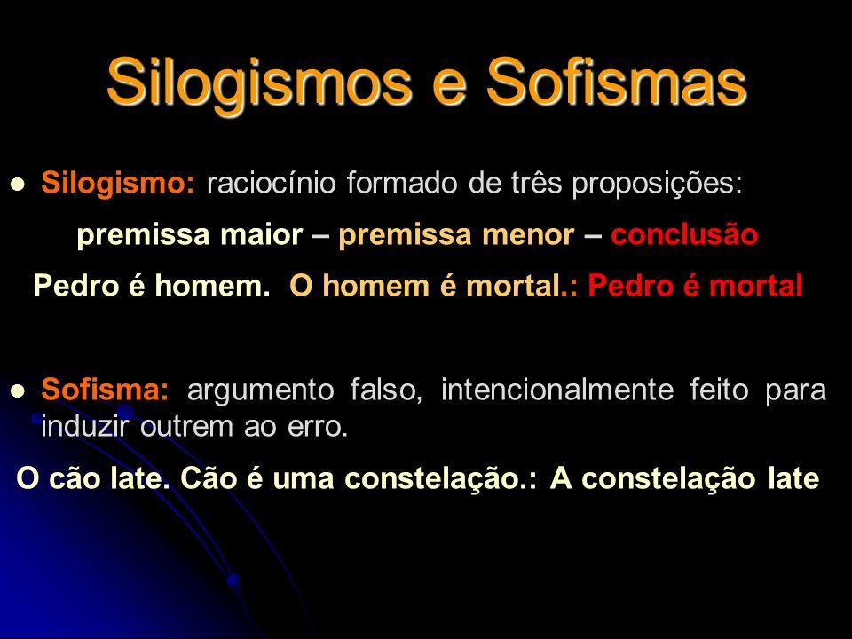 Silogismos e Sofismas Silogismo: raciocínio formado de três proposições: premissa maior – premissa menor – conclusão.