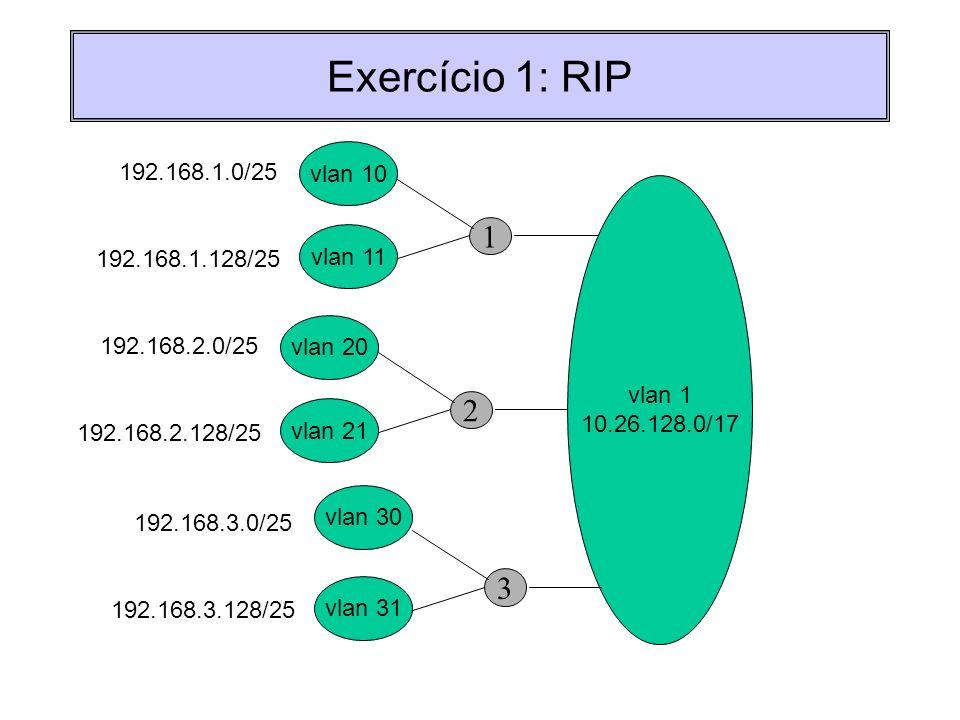 Exercício 1: RIP 1 2 3 vlan 10 192.168.1.0/25 vlan 11 192.168.1.128/25
