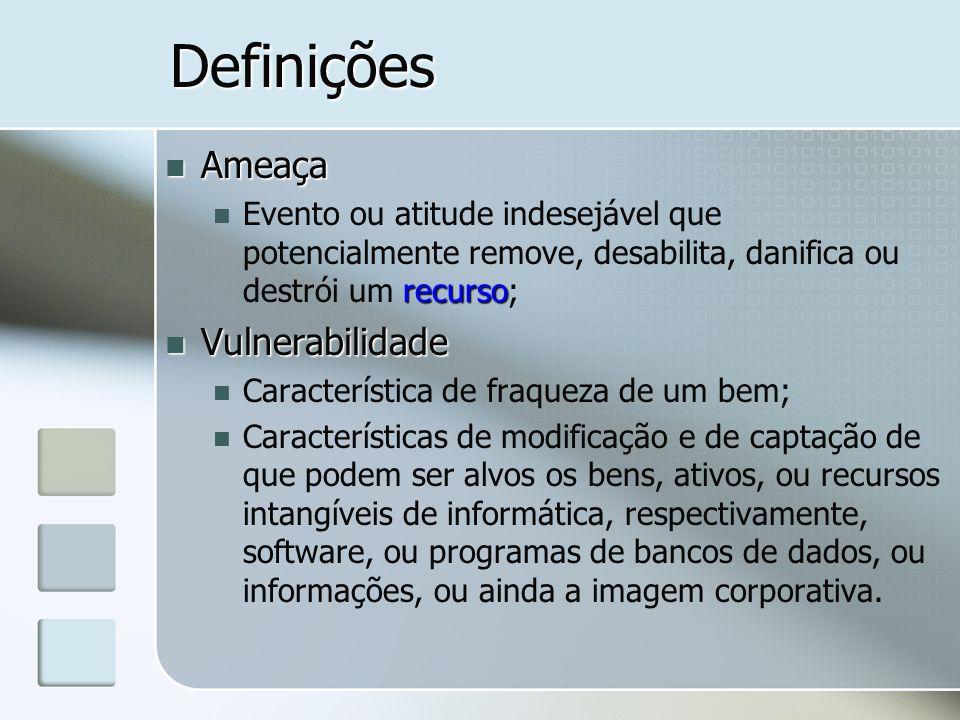 Definições Ameaça Vulnerabilidade