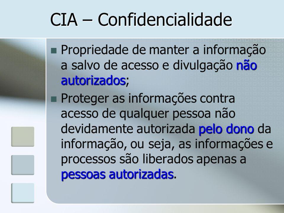 CIA – Confidencialidade