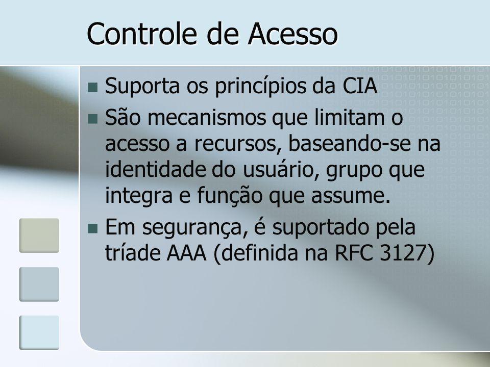 Controle de Acesso Suporta os princípios da CIA