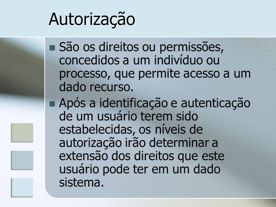 Autorização São os direitos ou permissões, concedidos a um indivíduo ou processo, que permite acesso a um dado recurso.