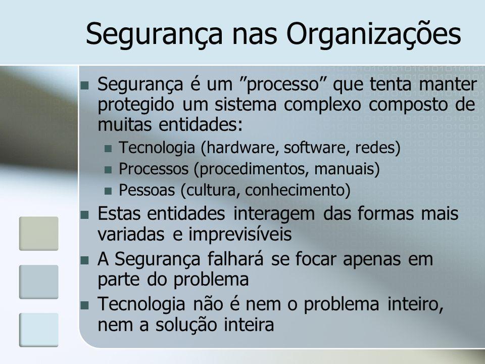 Segurança nas Organizações