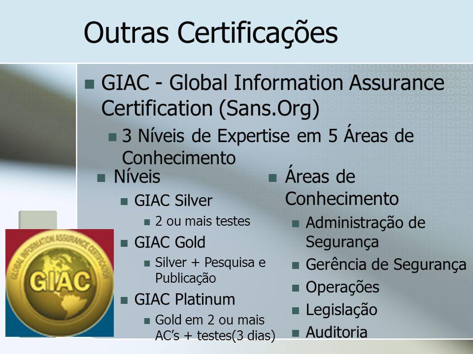 Outras CertificaçõesGIAC - Global Information Assurance Certification (Sans.Org) 3 Níveis de Expertise em 5 Áreas de Conhecimento.