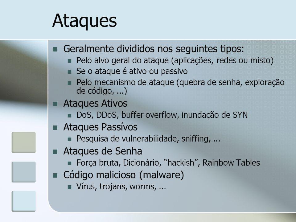 Ataques Geralmente divididos nos seguintes tipos: Ataques Ativos