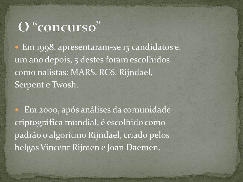 O concurso Em 1998, apresentaram-se 15 candidatos e,