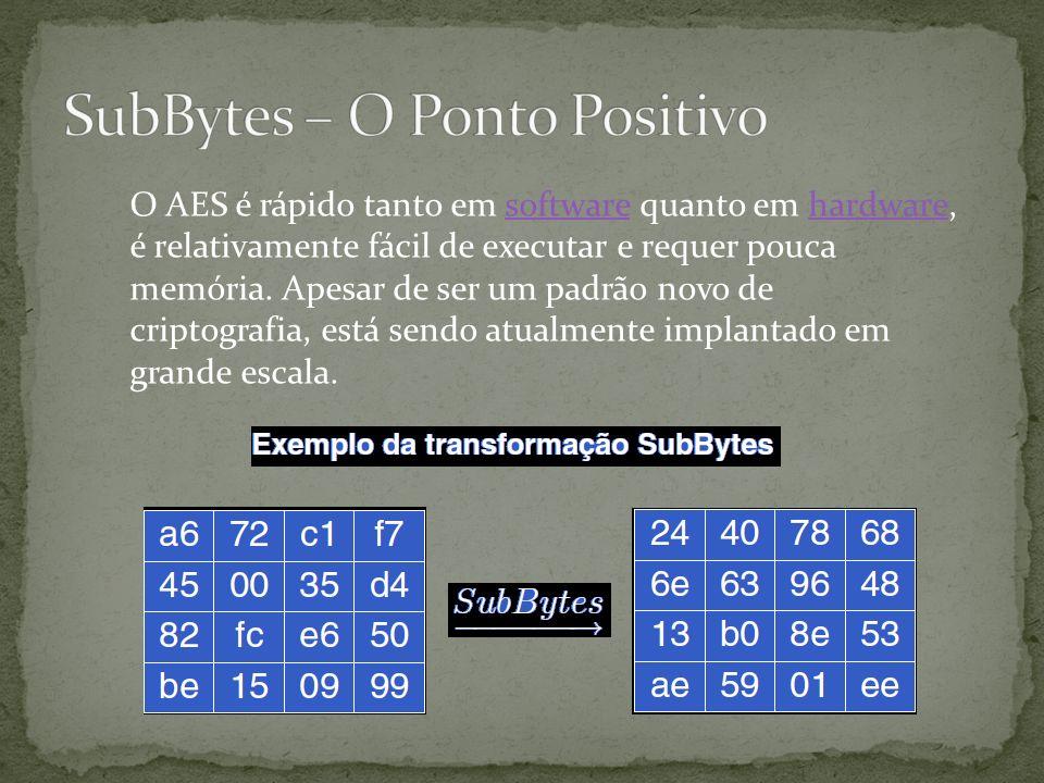 SubBytes – O Ponto Positivo