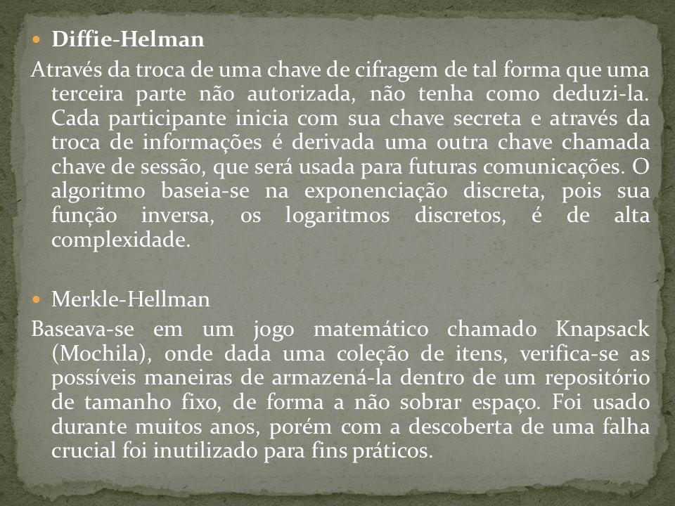 Diffie-Helman