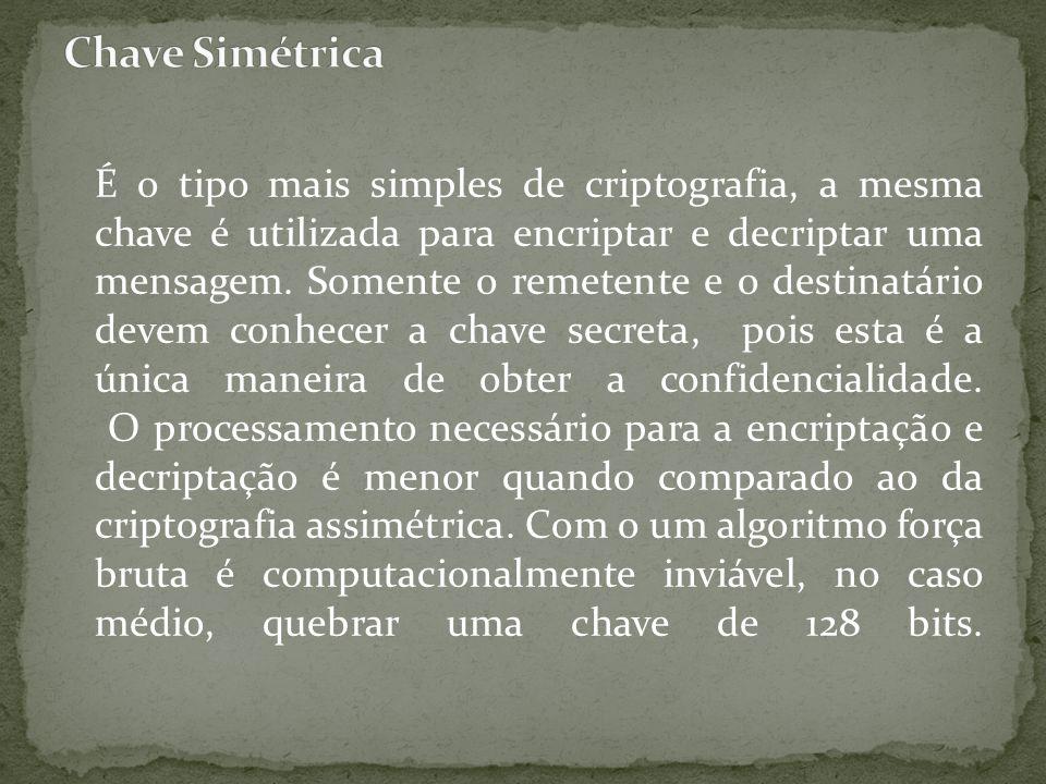 Chave Simétrica
