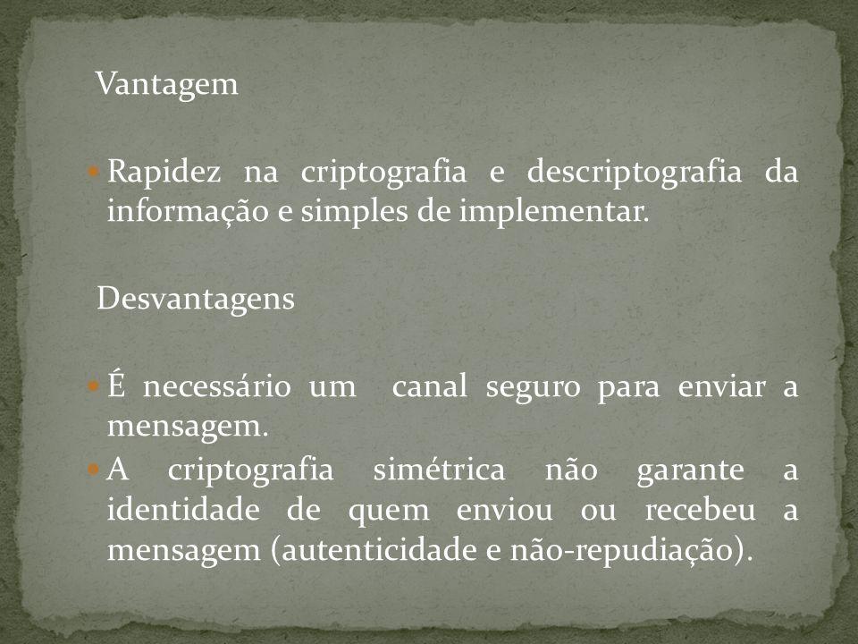 Vantagem Rapidez na criptografia e descriptografia da informação e simples de implementar. Desvantagens.