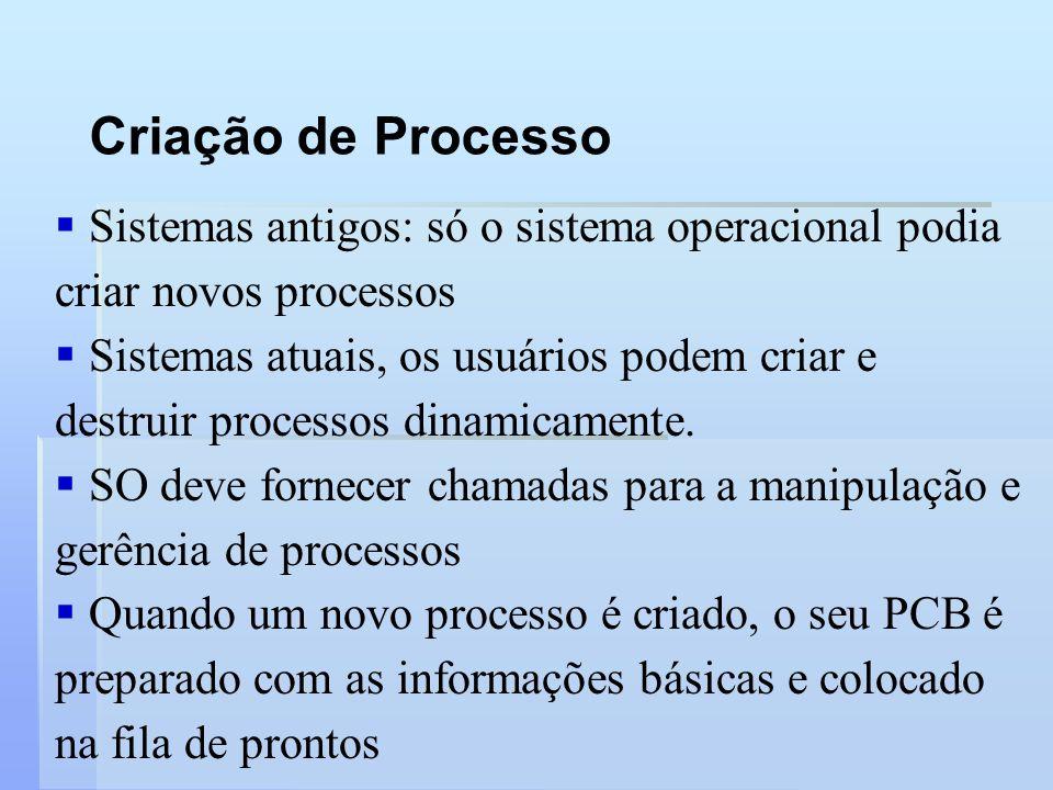 Criação de Processo Sistemas antigos: só o sistema operacional podia criar novos processos.