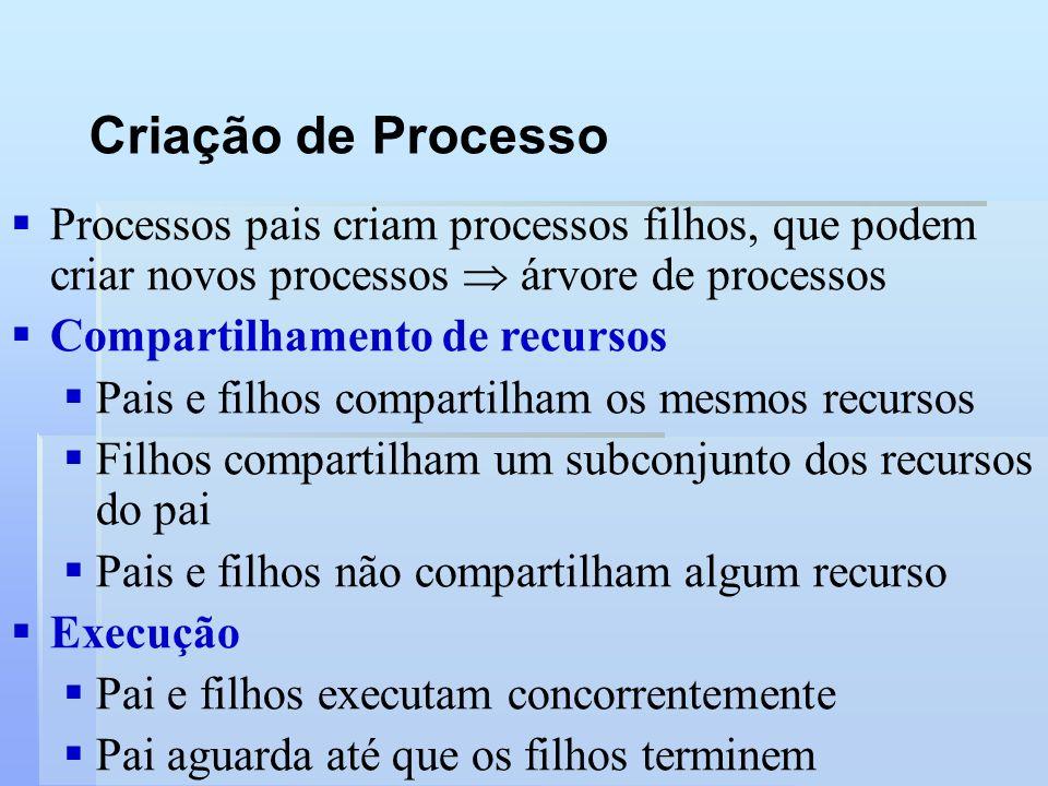 Criação de Processo Processos pais criam processos filhos, que podem criar novos processos  árvore de processos.