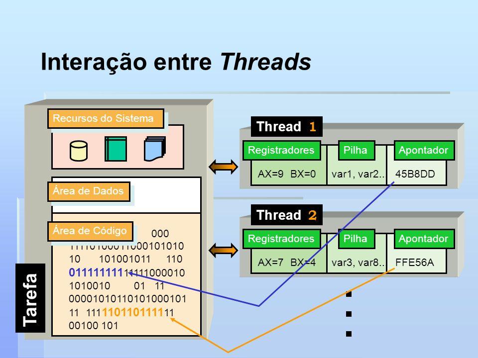 Interação entre Threads