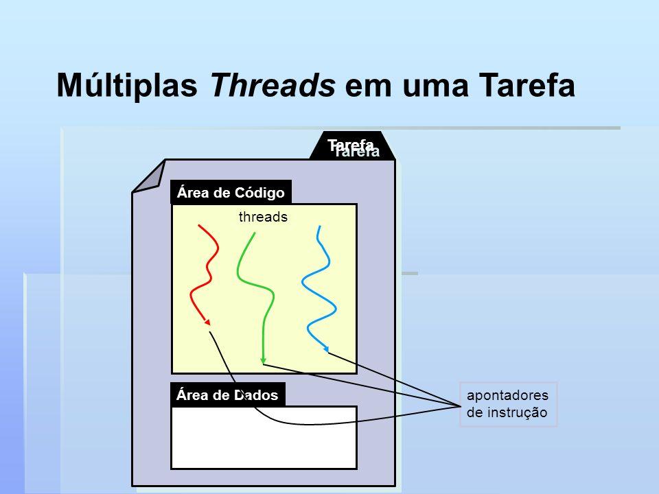 Múltiplas Threads em uma Tarefa