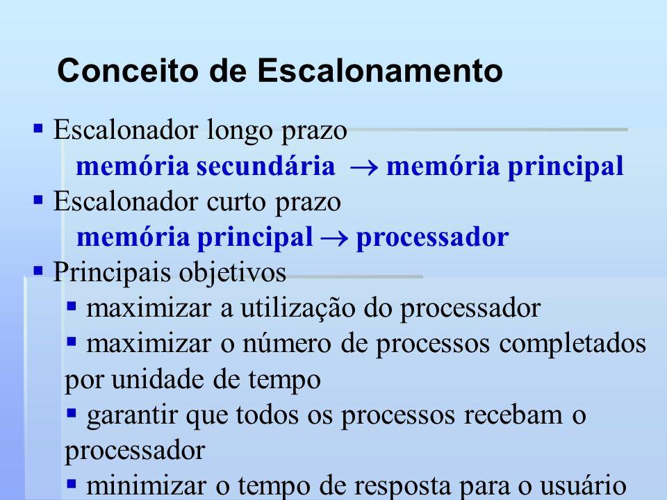 memória secundária  memória principal