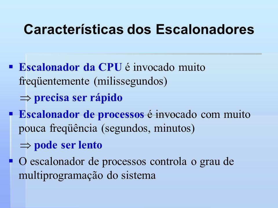 Características dos Escalonadores