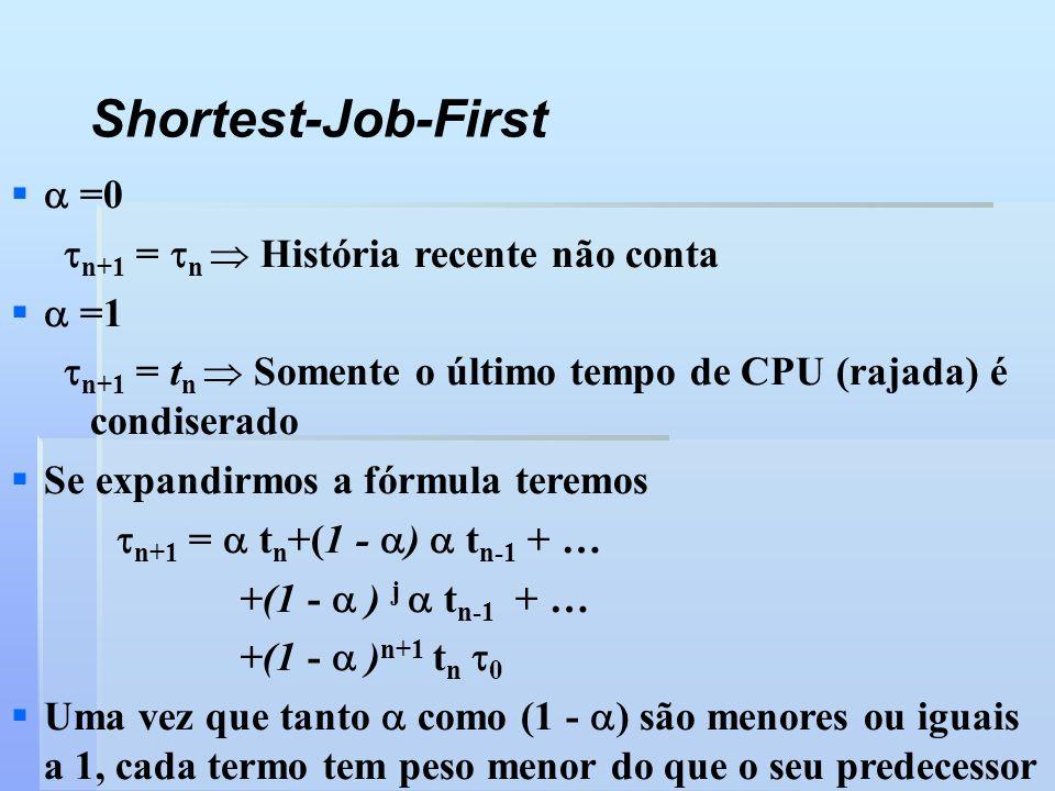 Shortest-Job-First  =0 n+1 = n  História recente não conta  =1