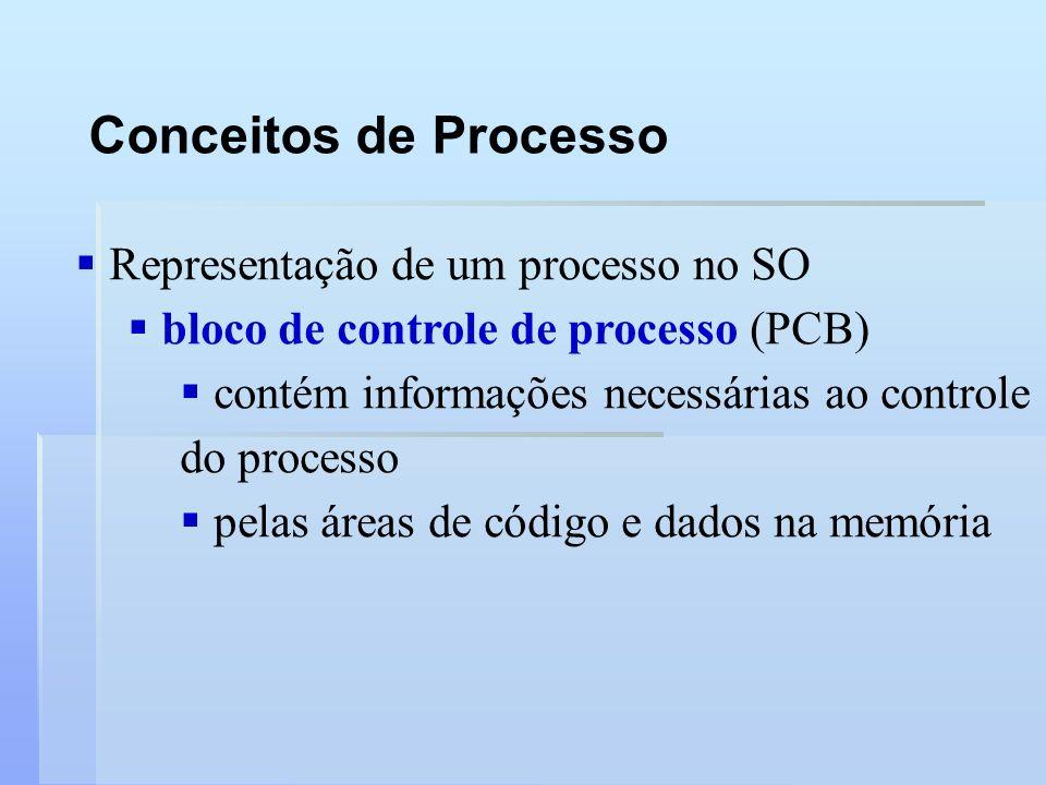 Conceitos de Processo Representação de um processo no SO