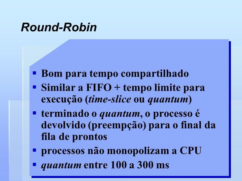 Round-Robin Bom para tempo compartilhado