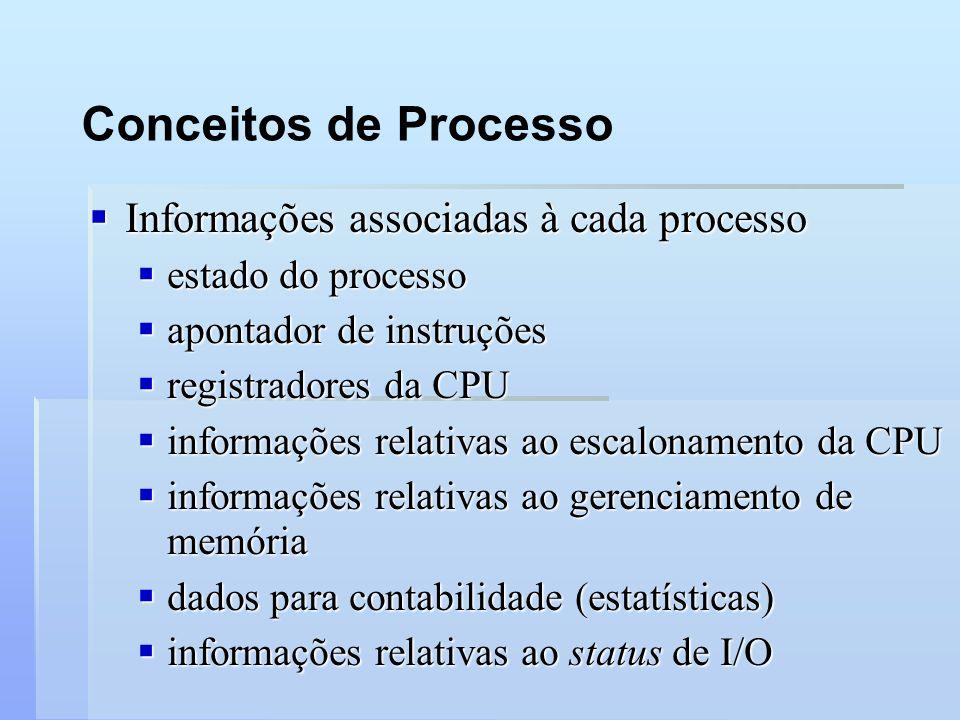Conceitos de Processo Informações associadas à cada processo