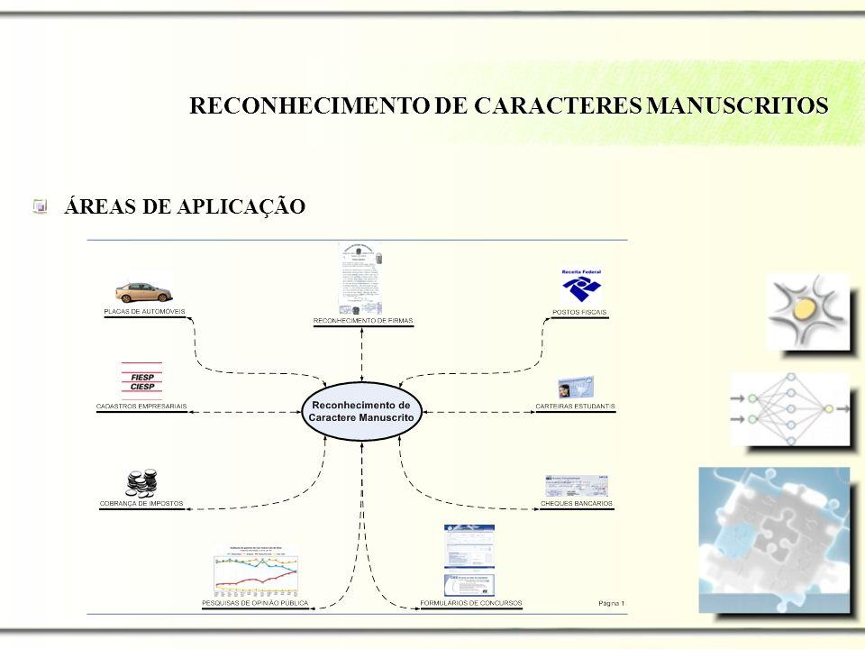 RECONHECIMENTO DE CARACTERES MANUSCRITOS