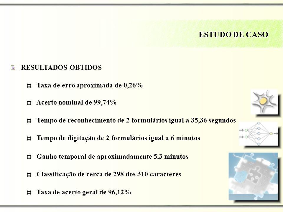 ESTUDO DE CASO RESULTADOS OBTIDOS Taxa de erro aproximada de 0,26%