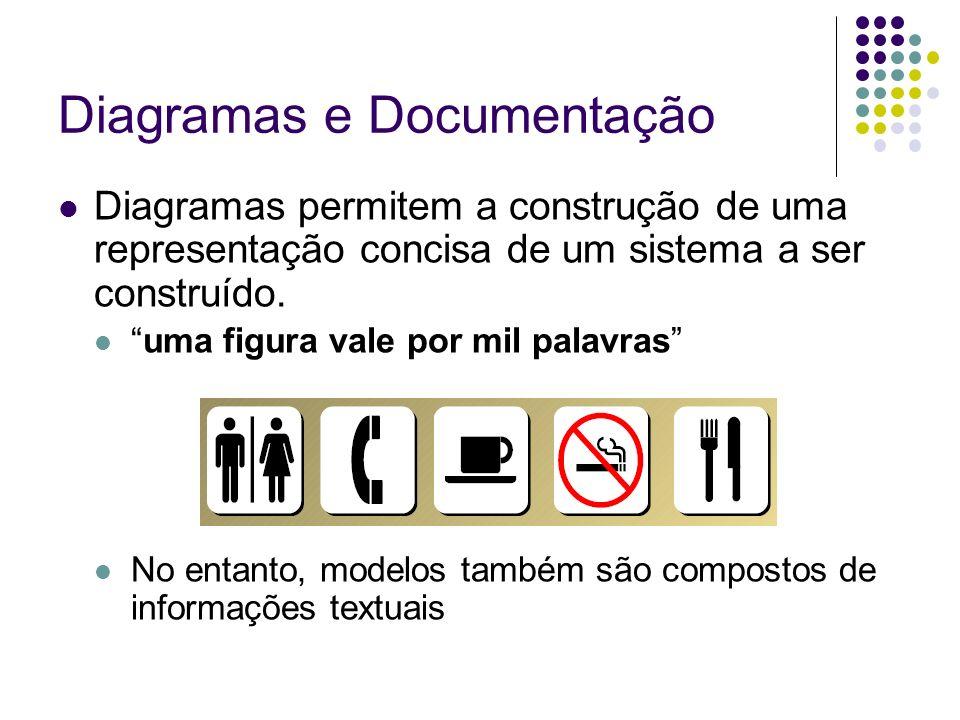 Diagramas e Documentação
