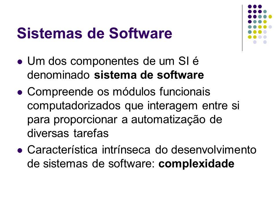 Sistemas de Software Um dos componentes de um SI é denominado sistema de software.