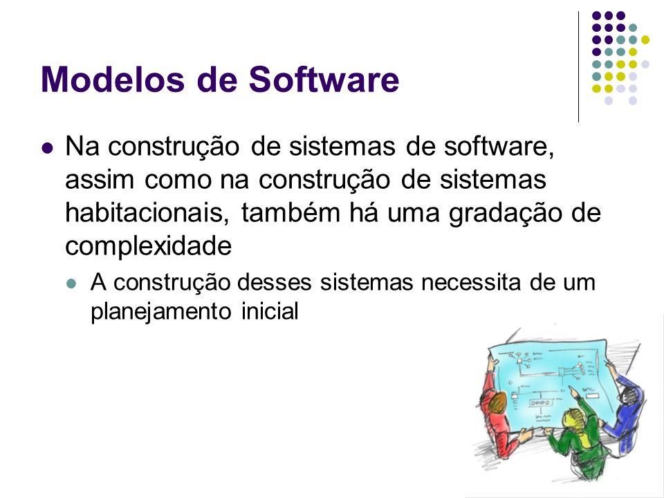 Modelos de Software Na construção de sistemas de software, assim como na construção de sistemas habitacionais, também há uma gradação de complexidade.