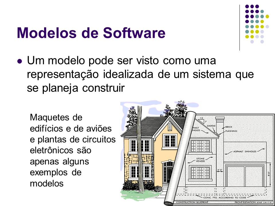 Modelos de Software Um modelo pode ser visto como uma representação idealizada de um sistema que se planeja construir.