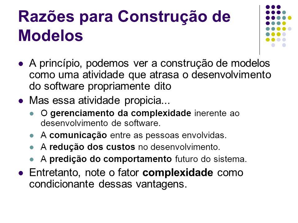 Razões para Construção de Modelos