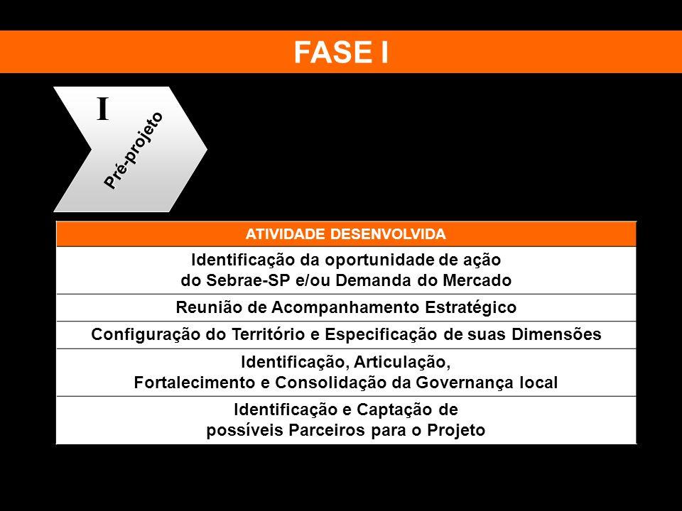 I FASE I Identificação da oportunidade de ação Pré-projeto