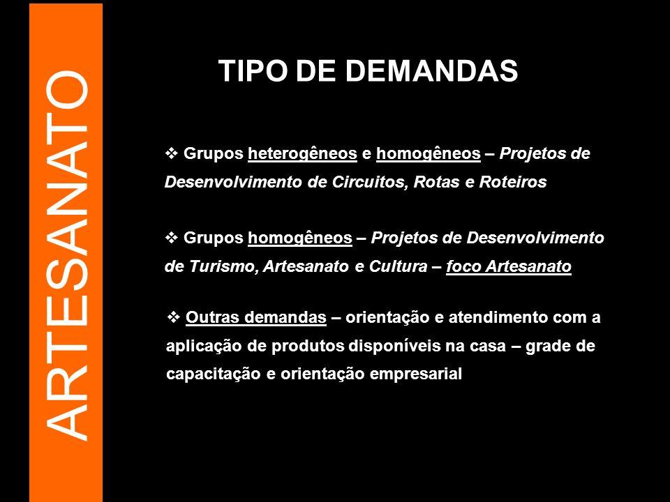 ARTESANATO TIPO DE DEMANDAS