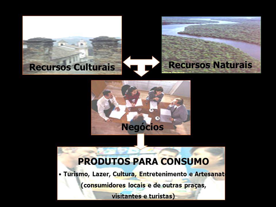 (consumidores locais e de outras praças, visitantes e turistas)