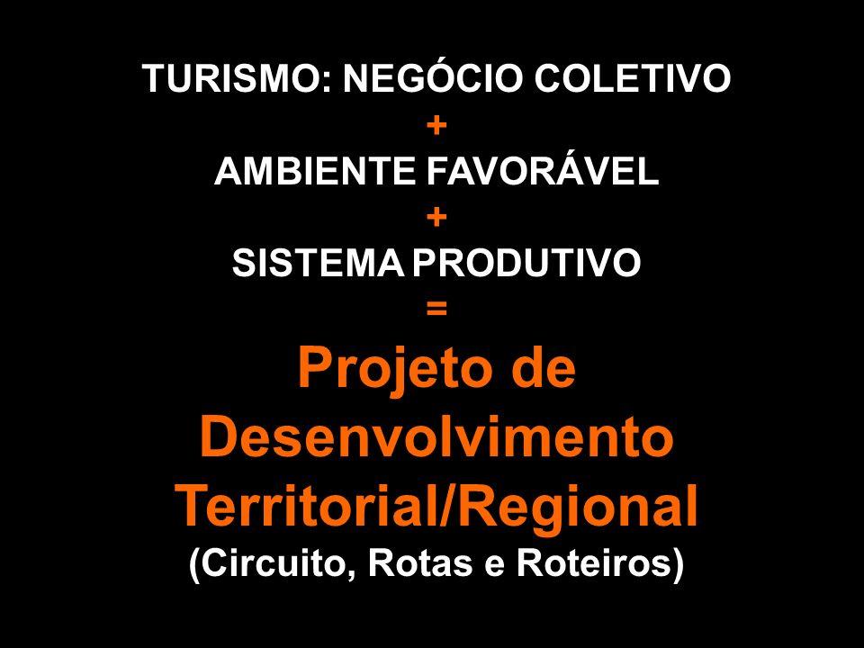 Projeto de Desenvolvimento Territorial/Regional