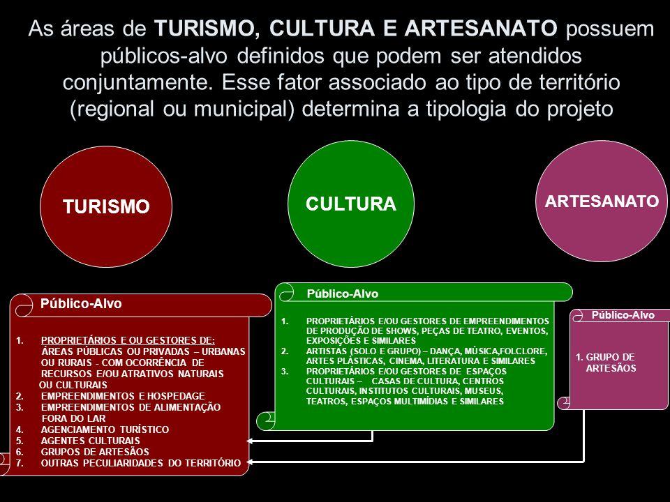 As áreas de TURISMO, CULTURA E ARTESANATO possuem públicos-alvo definidos que podem ser atendidos conjuntamente. Esse fator associado ao tipo de território (regional ou municipal) determina a tipologia do projeto