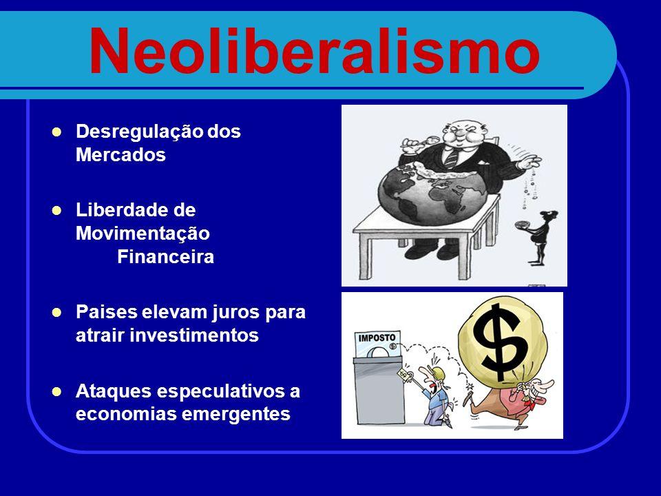 Neoliberalismo Desregulação dos Mercados