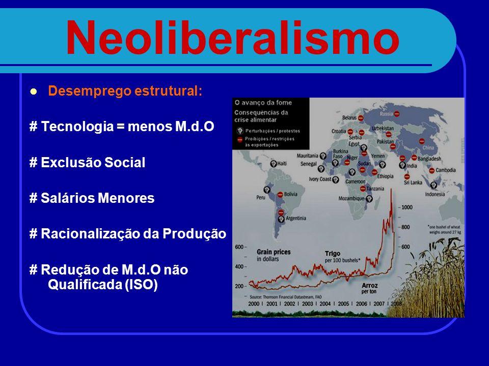 Neoliberalismo Desemprego estrutural: # Tecnologia = menos M.d.O