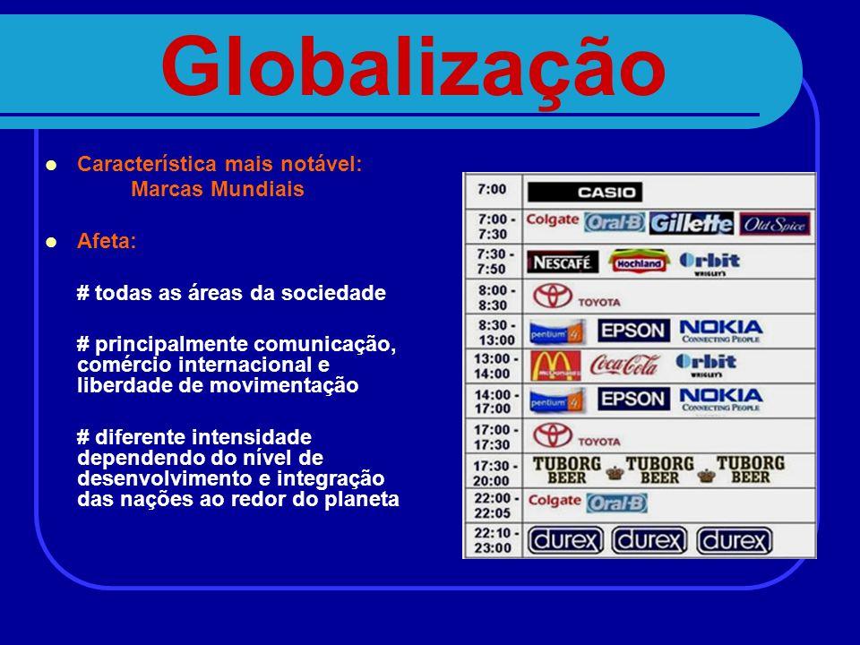 Globalização Característica mais notável: Marcas Mundiais Afeta: